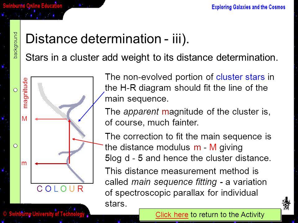 Distance determination - iii).