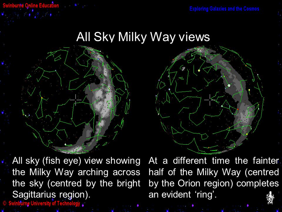 All Sky Milky Way views All sky (fish eye) view showing the Milky Way arching across the sky (centred by the bright Sagittarius region).