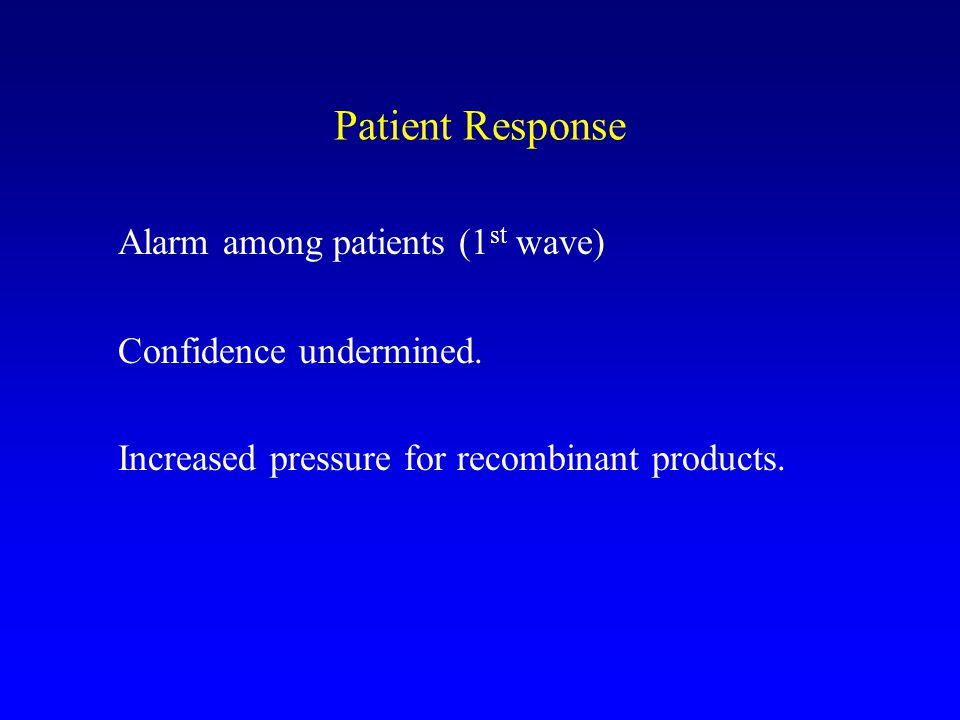 Alarm among patients (1st wave)