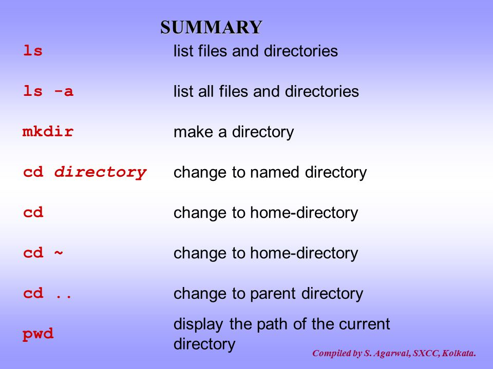SUMMARY ls ls -a mkdir cd directory cd cd ~ cd .. pwd
