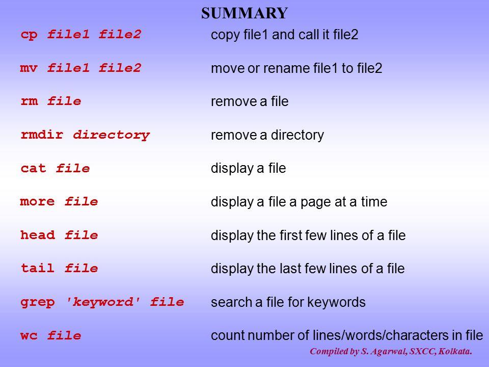 SUMMARY cp file1 file2 mv file1 file2 rm file rmdir directory cat file