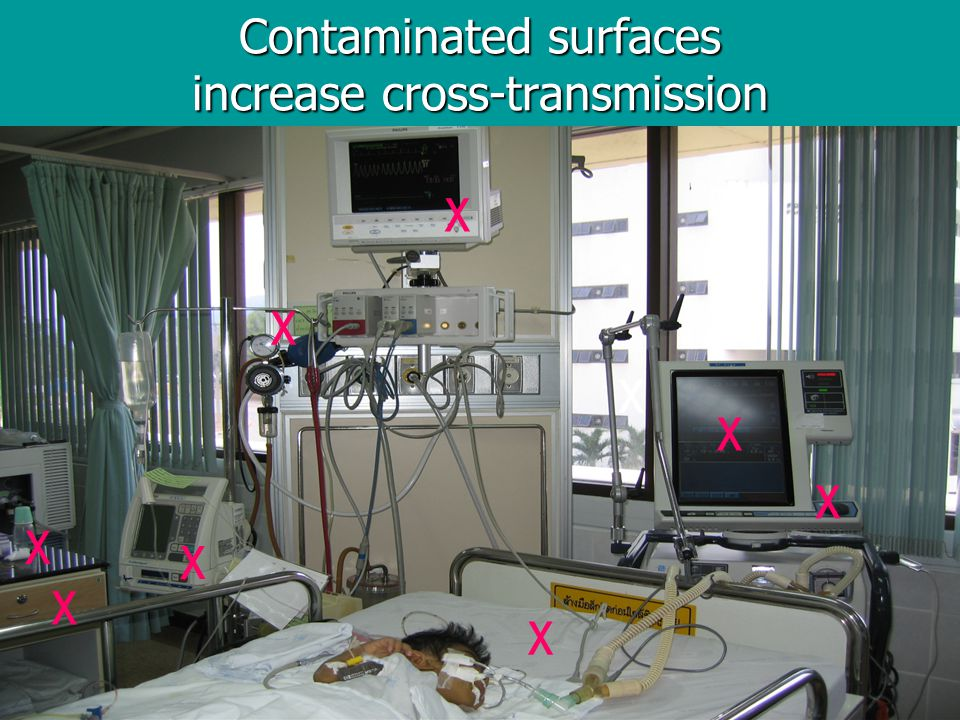 Contaminated surfaces increase cross-transmission
