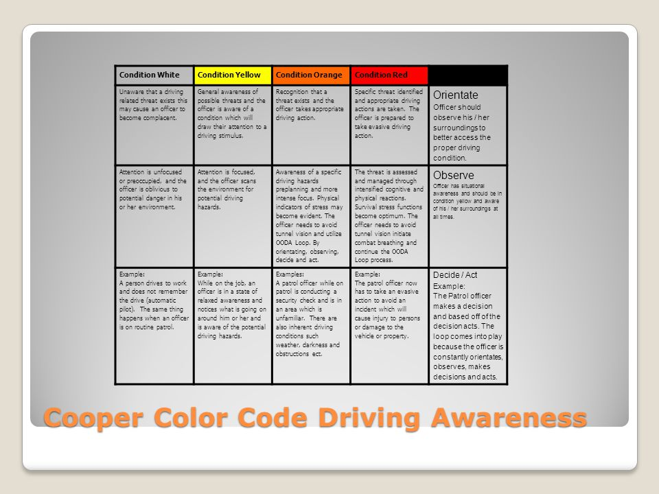 Cooper Color Code Driving Awareness
