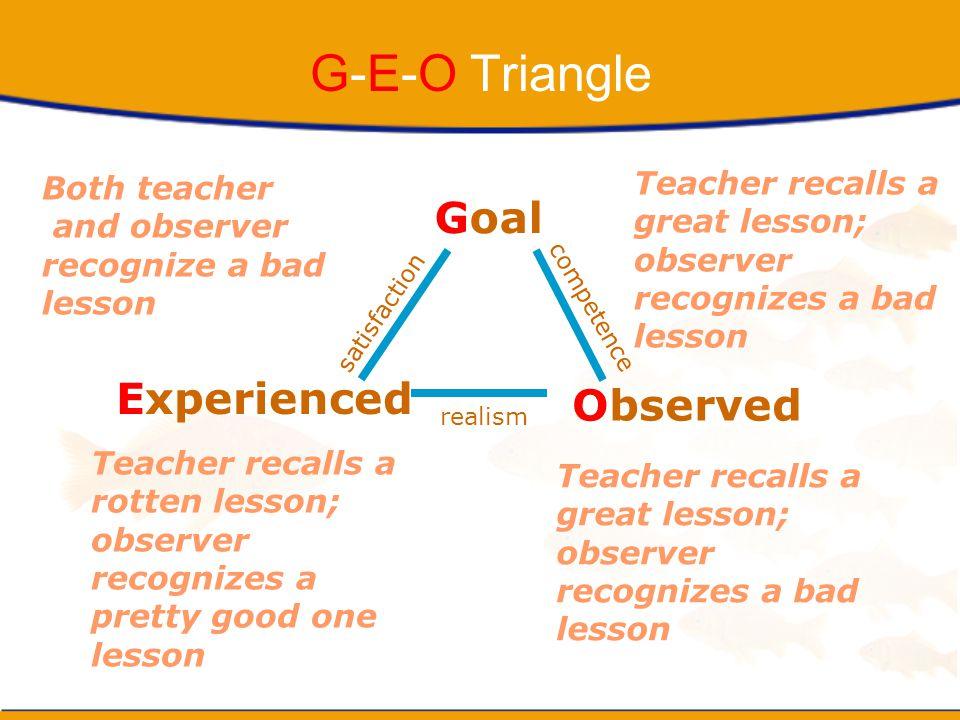 G-E-O Triangle Goal Experienced Observed