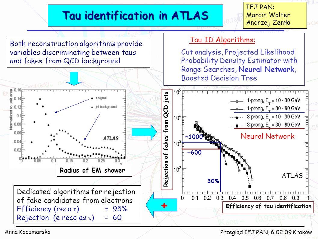 Tau identification in ATLAS