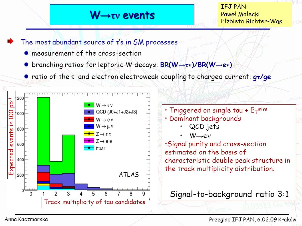 W→τν events Signal-to-background ratio 3:1