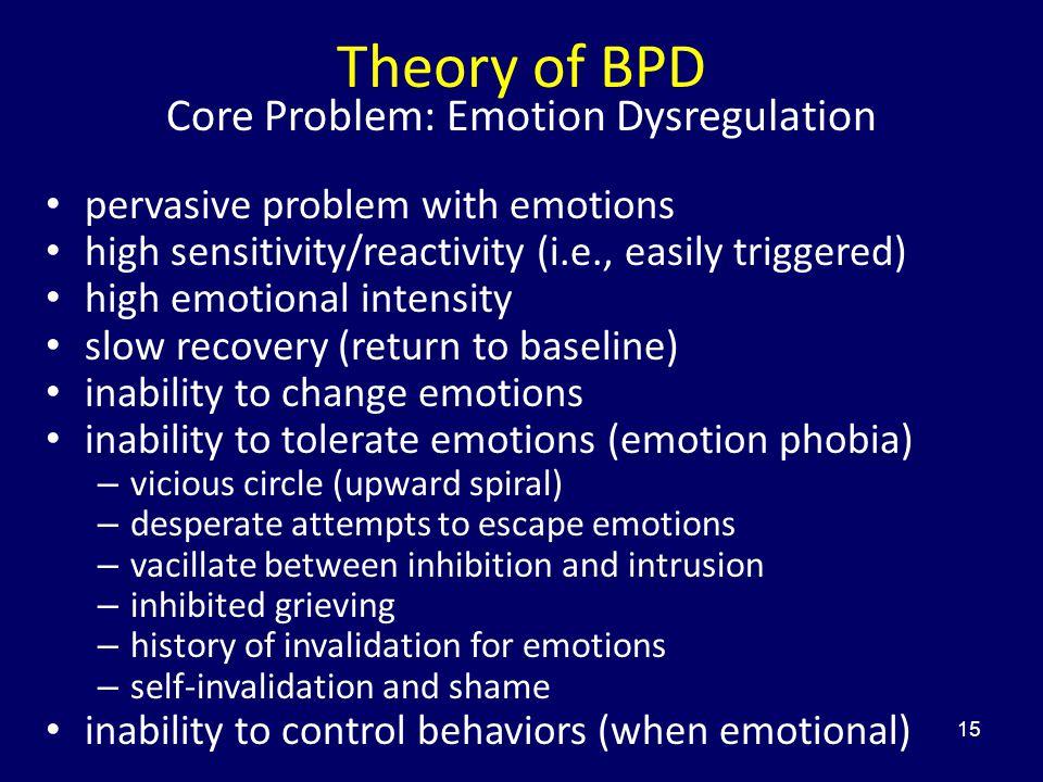 Core Problem: Emotion Dysregulation