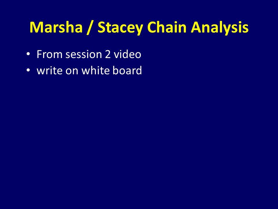 Marsha / Stacey Chain Analysis