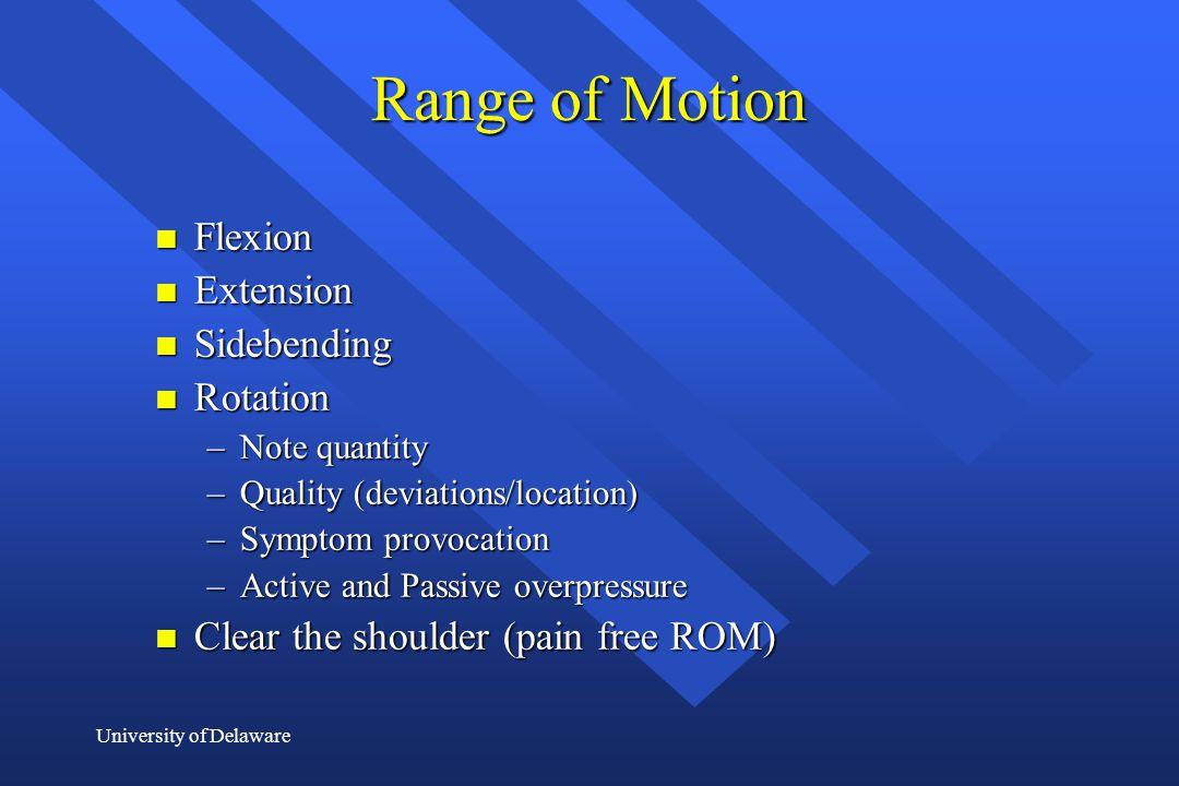 Range of Motion Flexion Extension Sidebending Rotation