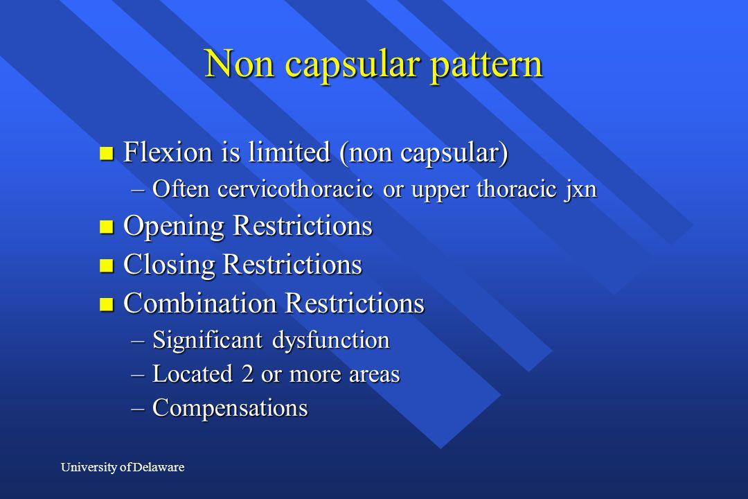 Non capsular pattern Flexion is limited (non capsular)
