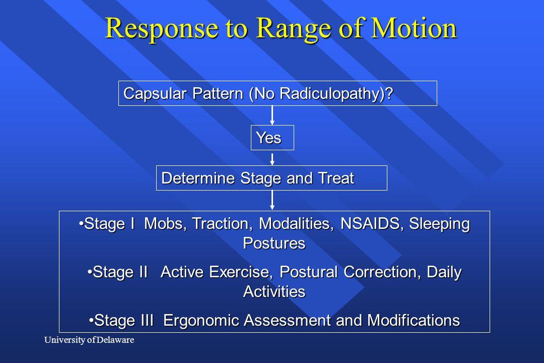 Response to Range of Motion