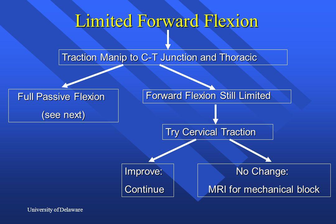 Limited Forward Flexion
