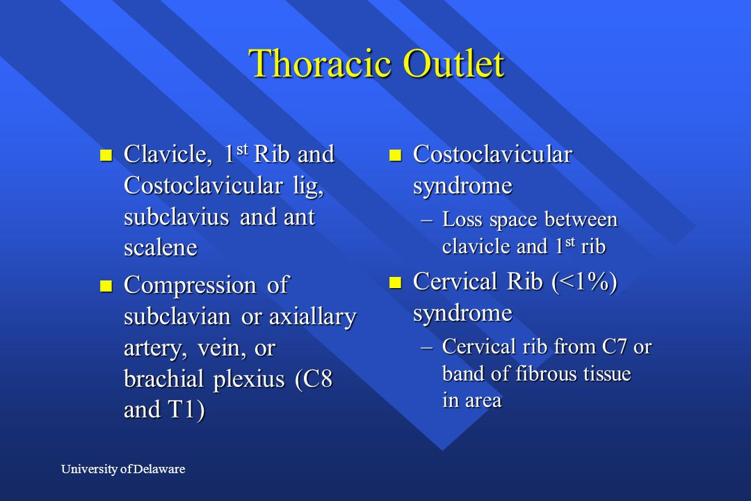 Thoracic Outlet Clavicle, 1st Rib and Costoclavicular lig, subclavius and ant scalene.
