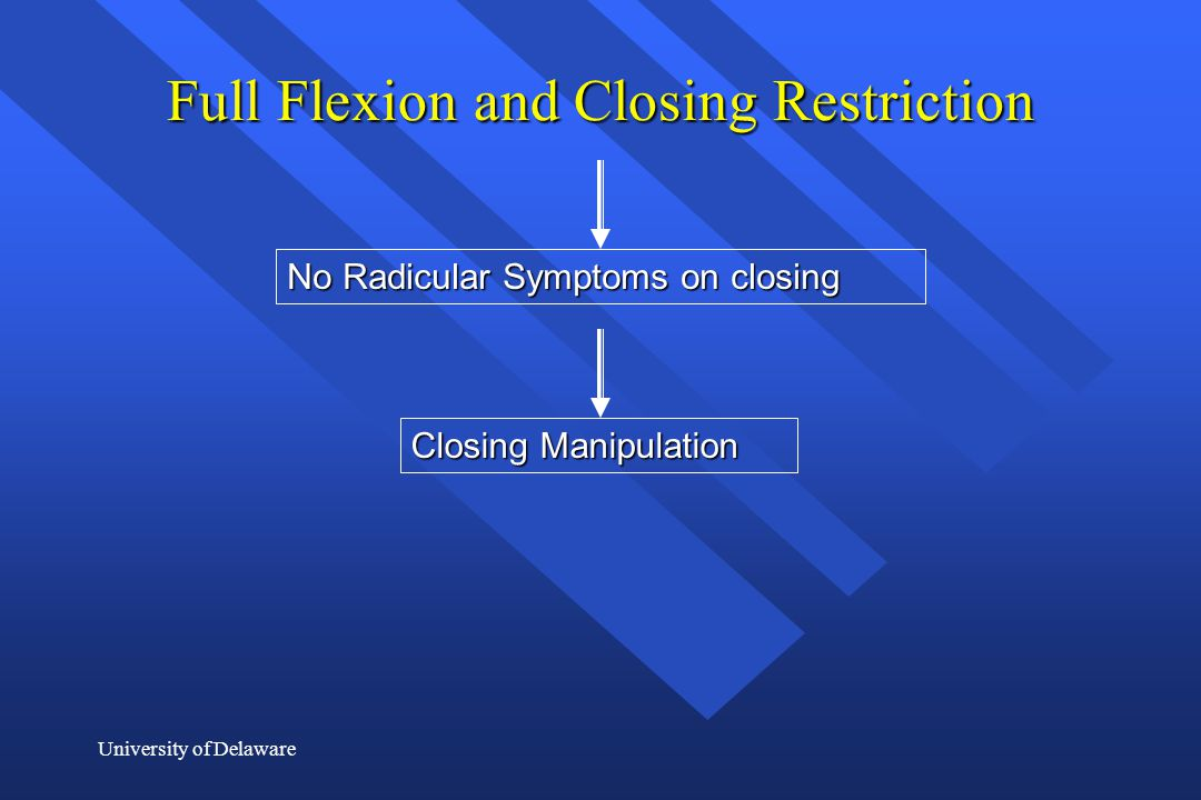 Full Flexion and Closing Restriction