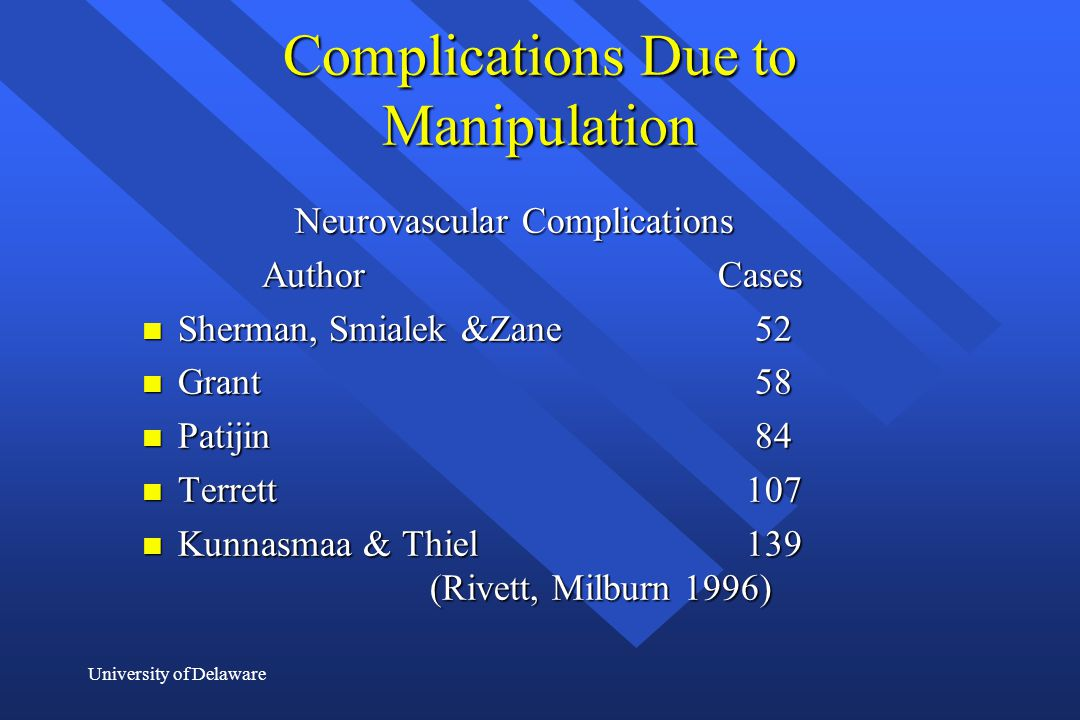 Complications Due to Manipulation