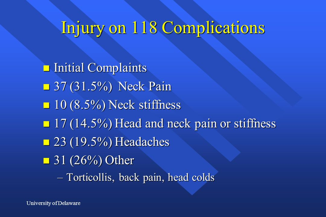 Injury on 118 Complications