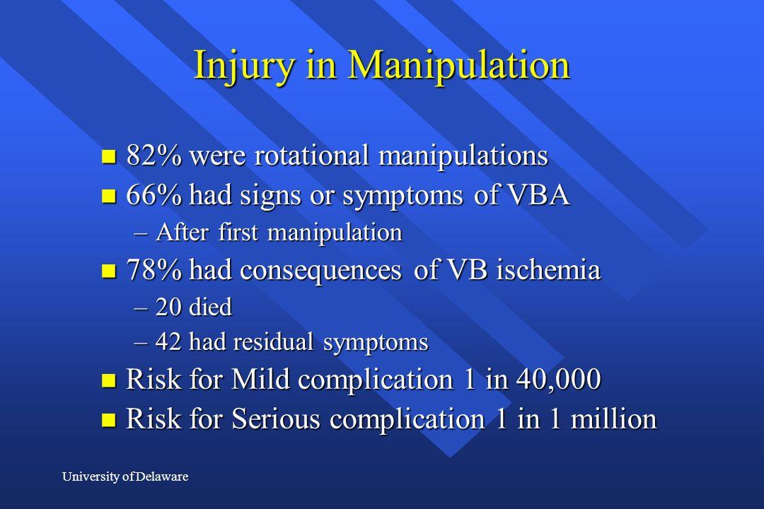 Injury in Manipulation