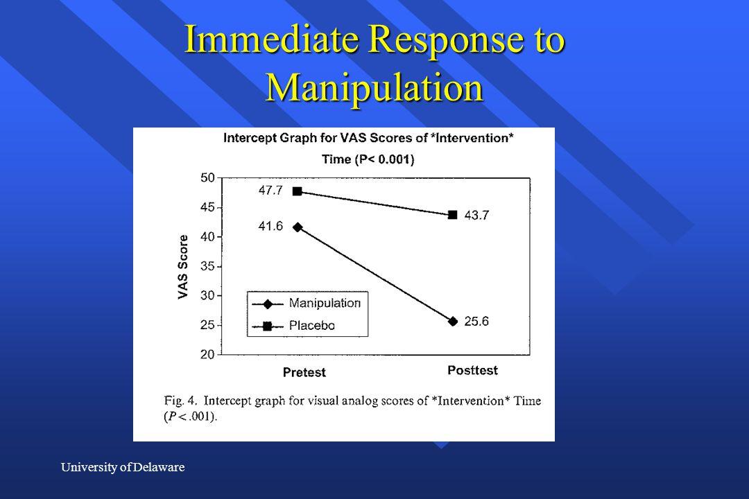 Immediate Response to Manipulation