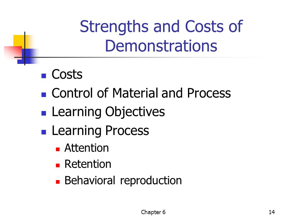 Strengths and Costs of Demonstrations