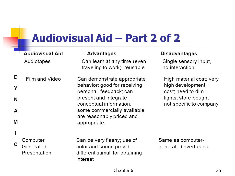 Audiovisual Aid – Part 2 of 2