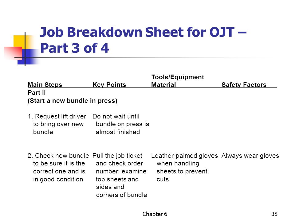 Job Breakdown Sheet for OJT – Part 3 of 4