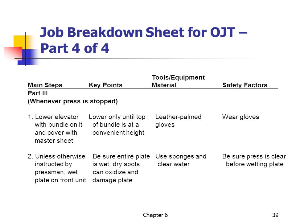 Job Breakdown Sheet for OJT – Part 4 of 4