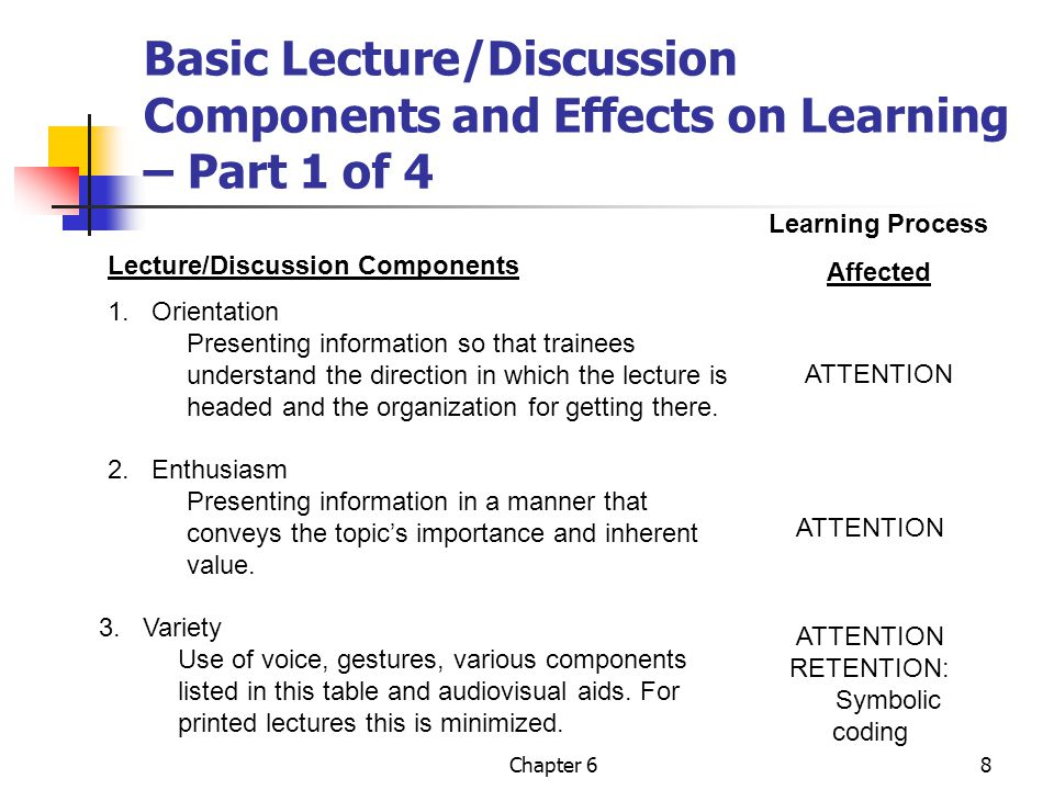 Basic Lecture/Discussion Components and Effects on Learning – Part 1 of 4