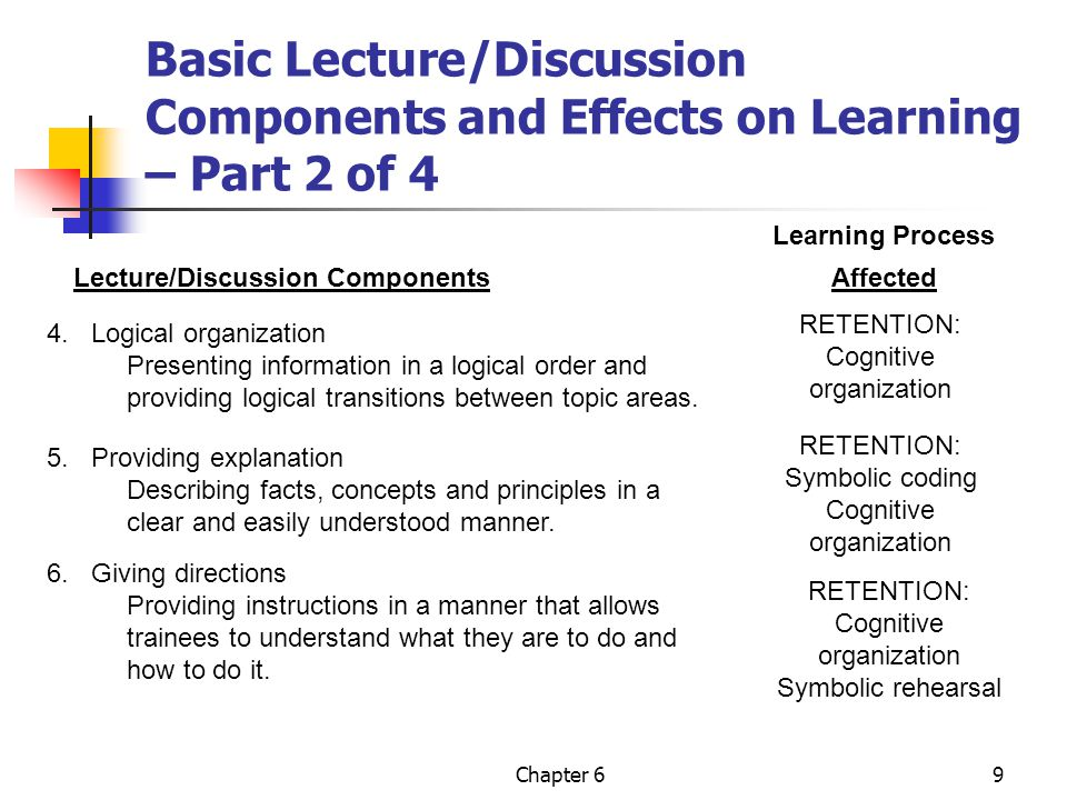 Basic Lecture/Discussion Components and Effects on Learning – Part 2 of 4