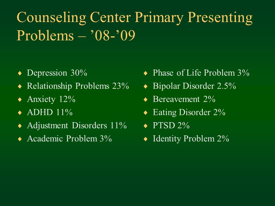 Counseling Center Primary Presenting Problems – '08-'09