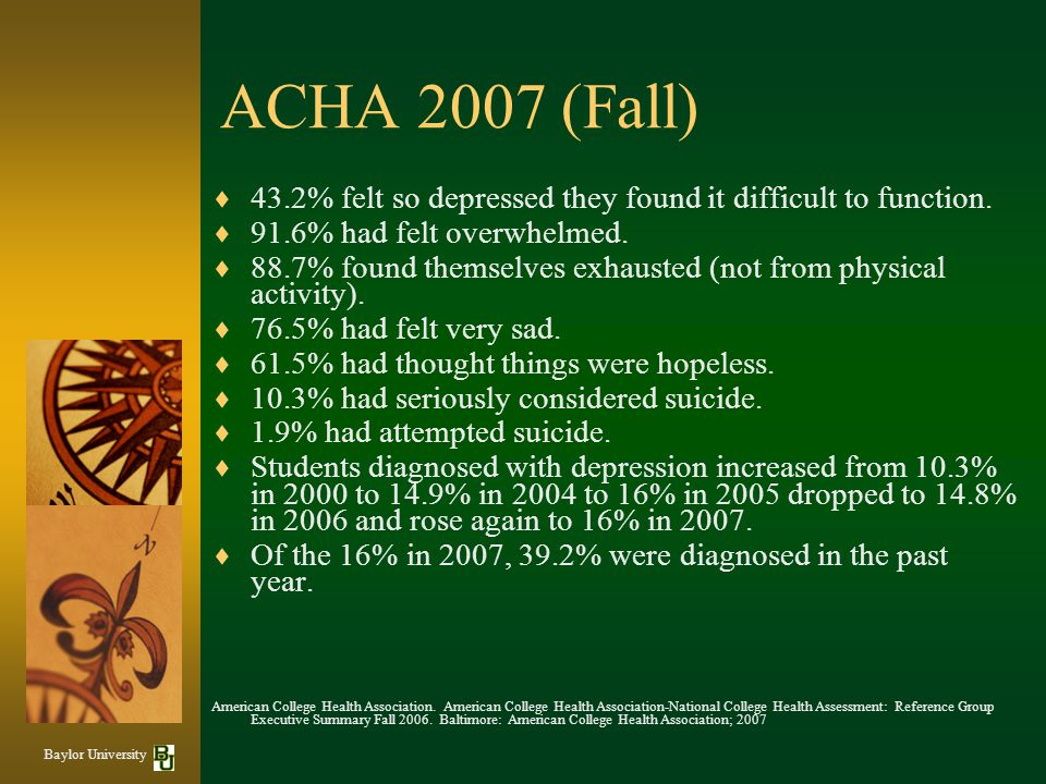 ACHA 2007 (Fall) 43.2% felt so depressed they found it difficult to function. 91.6% had felt overwhelmed.