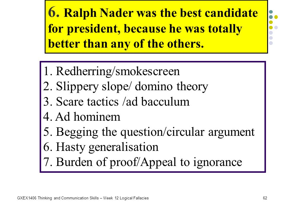 6. Ralph Nader was the best candidate
