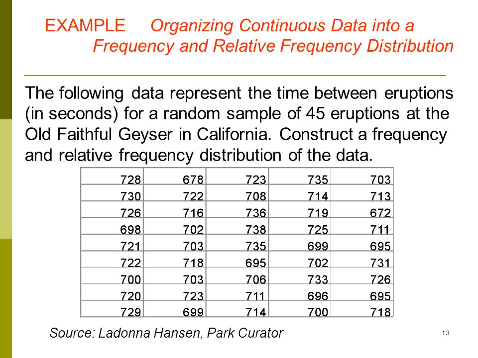 EXAMPLE. Organizing Continuous Data into a