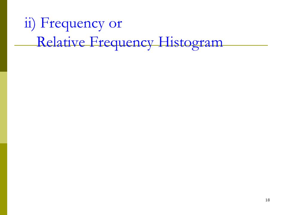 ii) Frequency or Relative Frequency Histogram