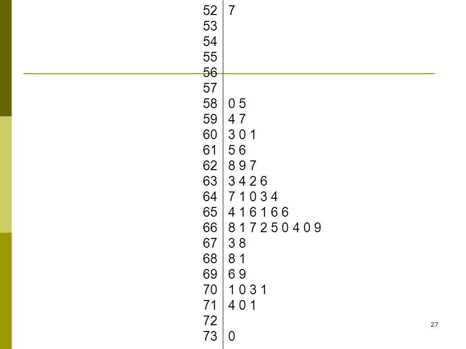 52 7 53. 54. 55. 56. 57. 58 0 5. 59 4 7. 60 3 0 1. 61 5 6. 62 8 9 7. 63 3 4 2 6.