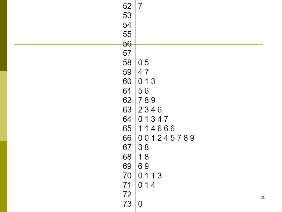 52 7 53. 54. 55. 56. 57. 58 0 5. 59 4 7. 60 0 1 3. 61 5 6. 62 7 8 9. 63 2 3 4 6.