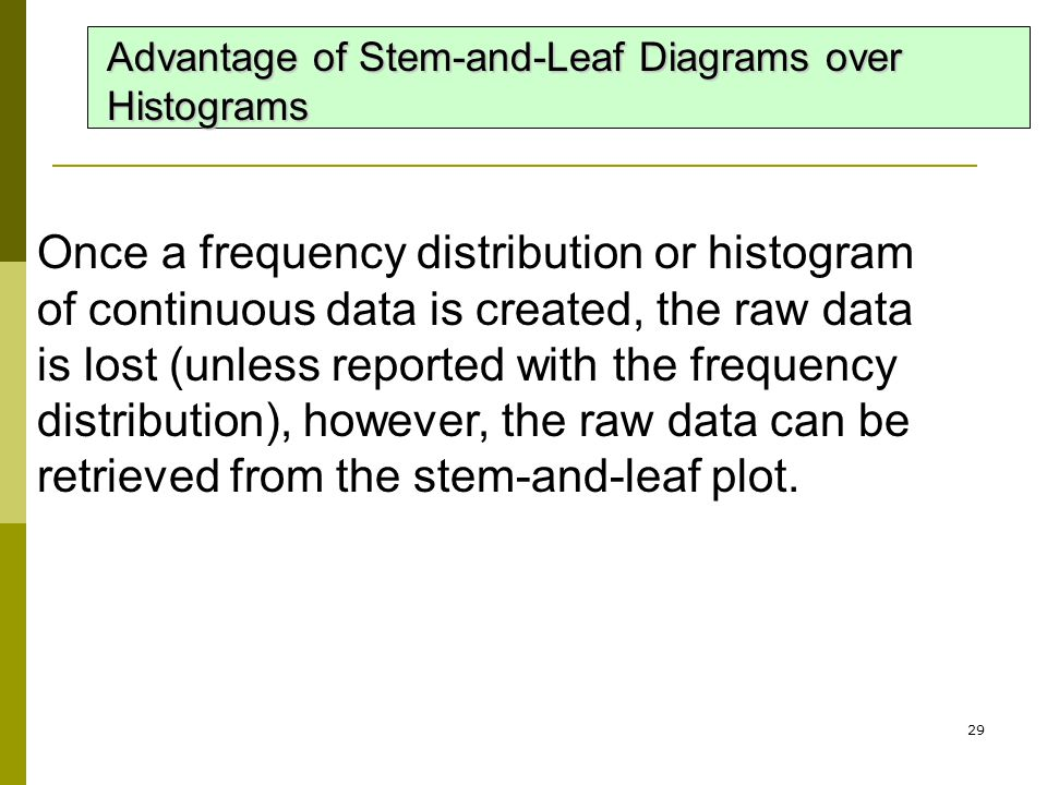 Advantage of Stem-and-Leaf Diagrams over Histograms