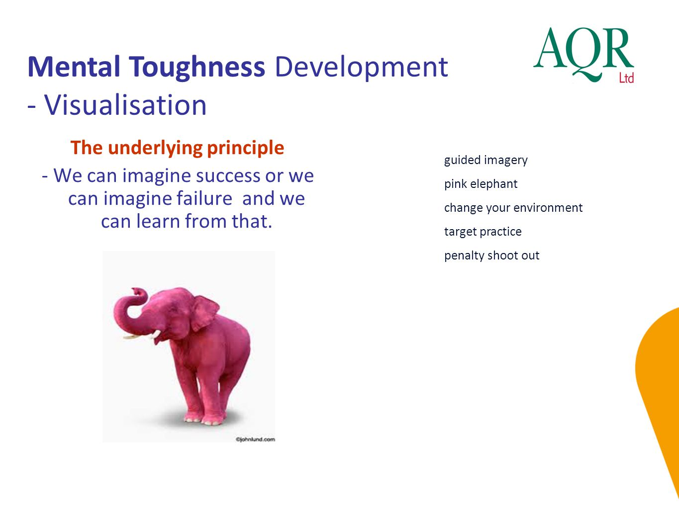 Mental Toughness Development - Visualisation
