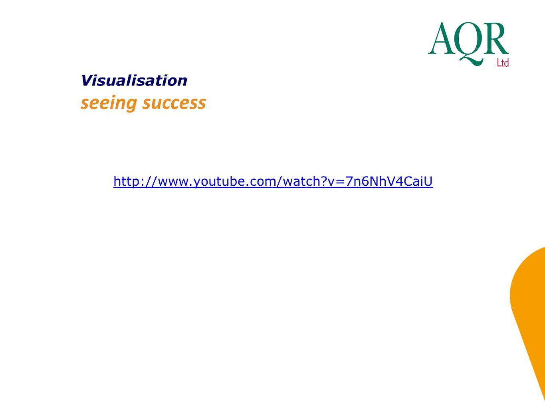 Visualisation seeing success