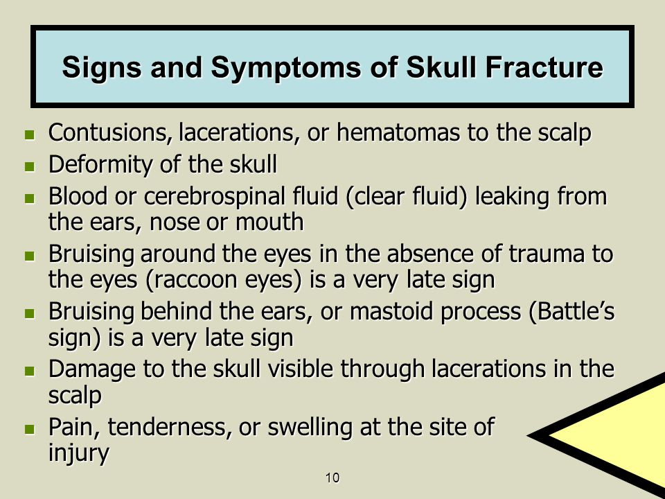Signs and Symptoms of Skull Fracture