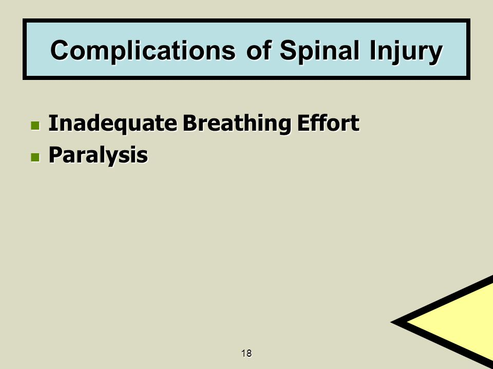 Complications of Spinal Injury