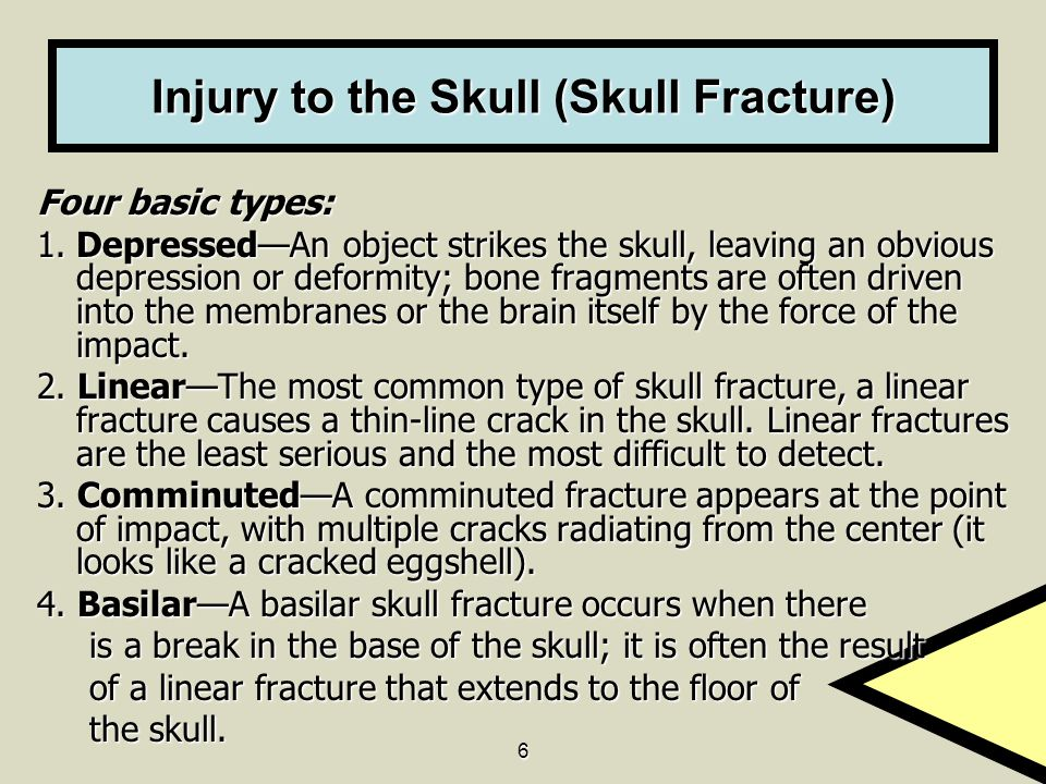 Injury to the Skull (Skull Fracture)