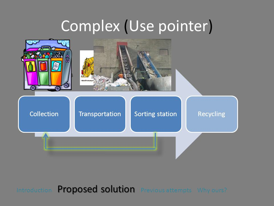 Complex (Use pointer) Collection. Transportation.