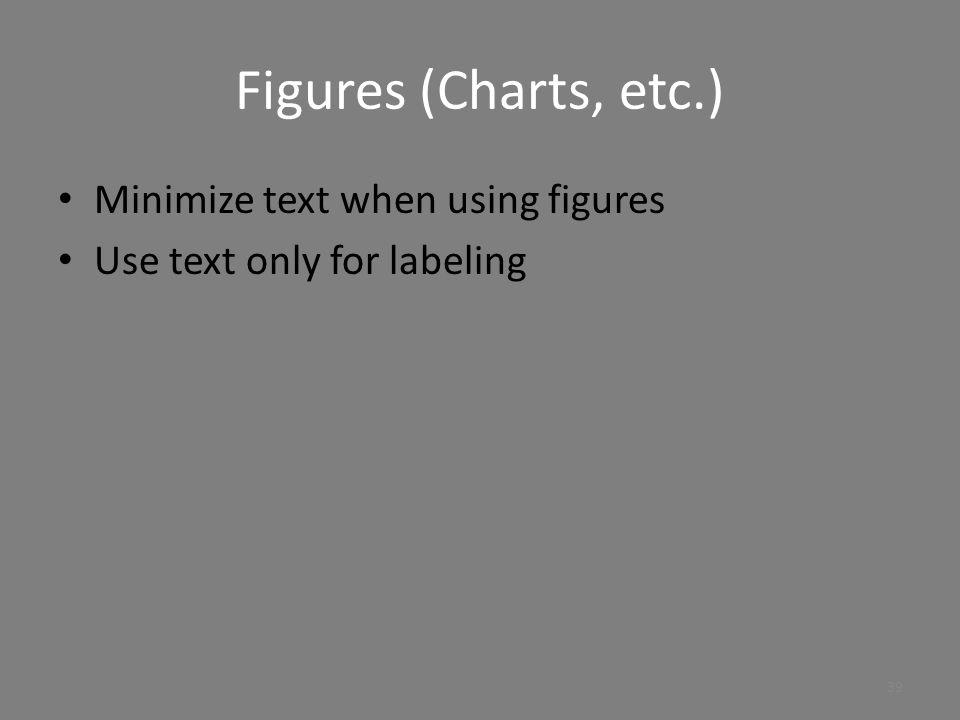 Figures (Charts, etc.) Minimize text when using figures