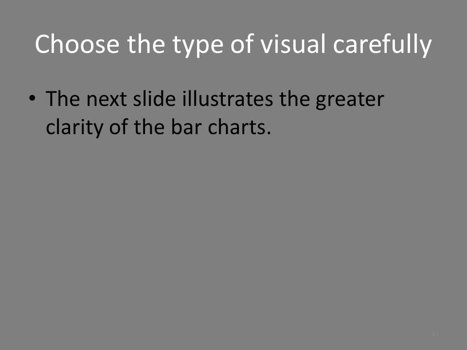 Choose the type of visual carefully
