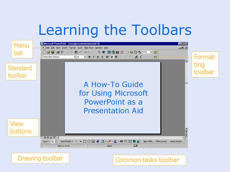Learning the Toolbars Menu bar Format-ting toolbar View buttons