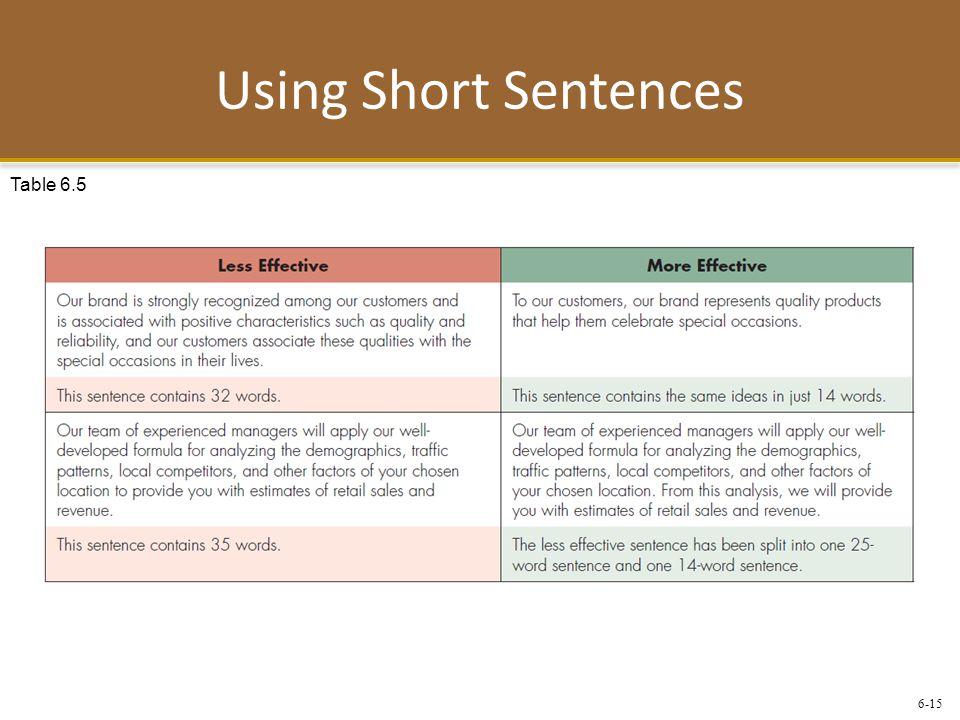 Using Short Sentences Table 6.5