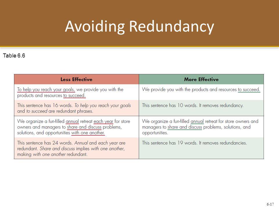 Avoiding Redundancy Table 6.6