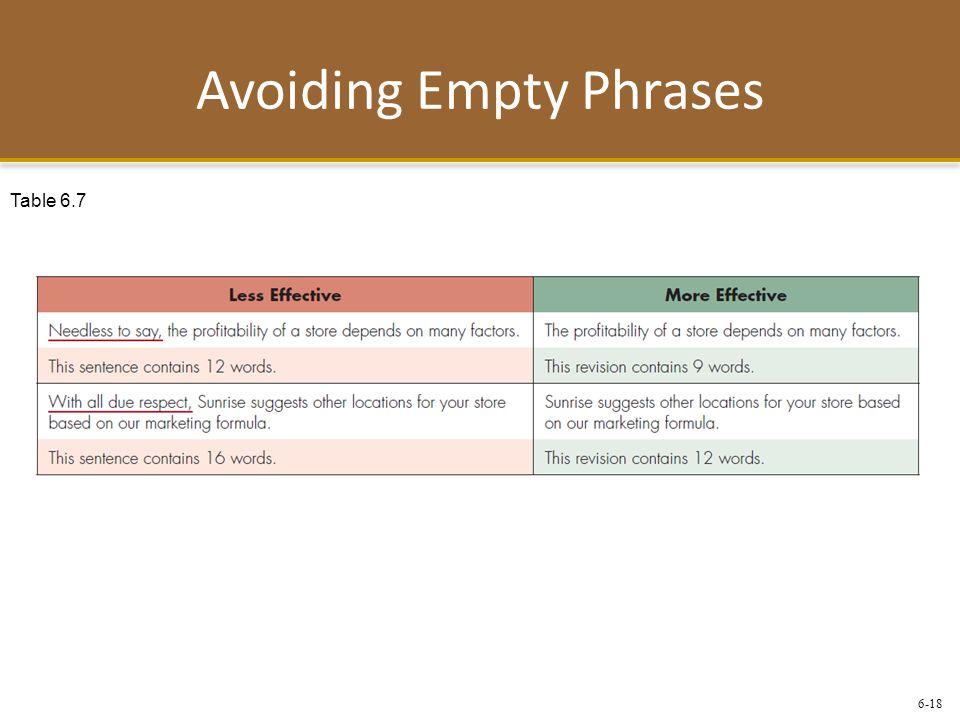 Avoiding Empty Phrases