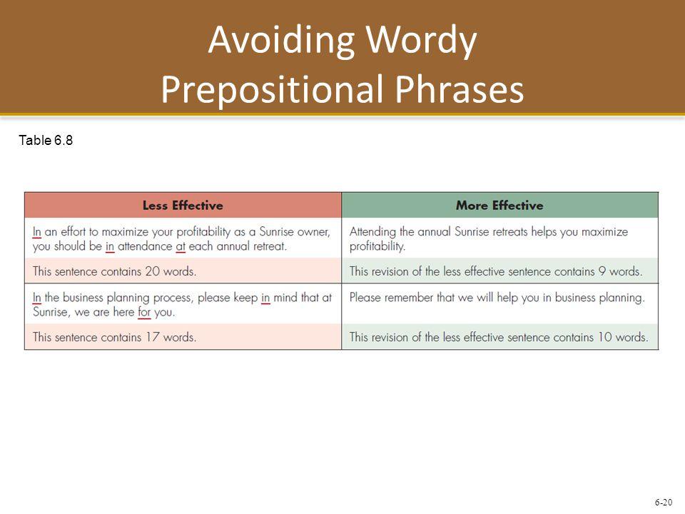 Avoiding Wordy Prepositional Phrases