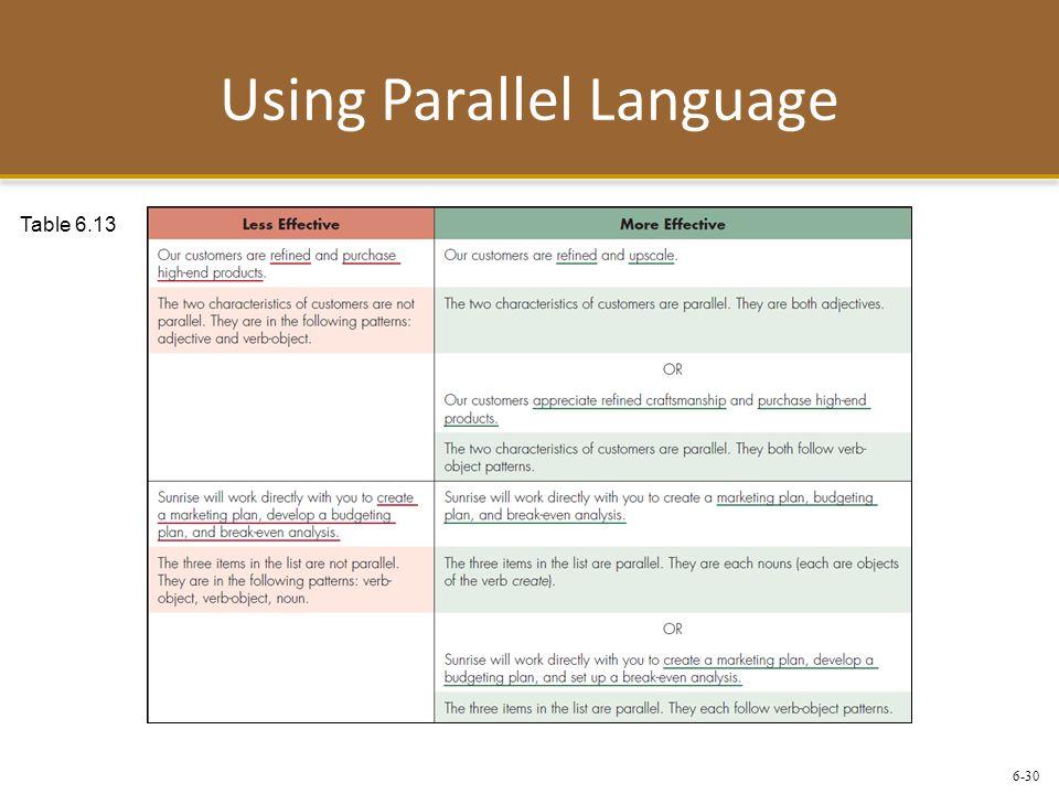 Using Parallel Language